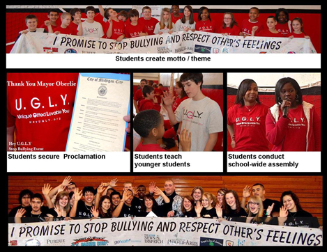 Stop Bullying Task Force2